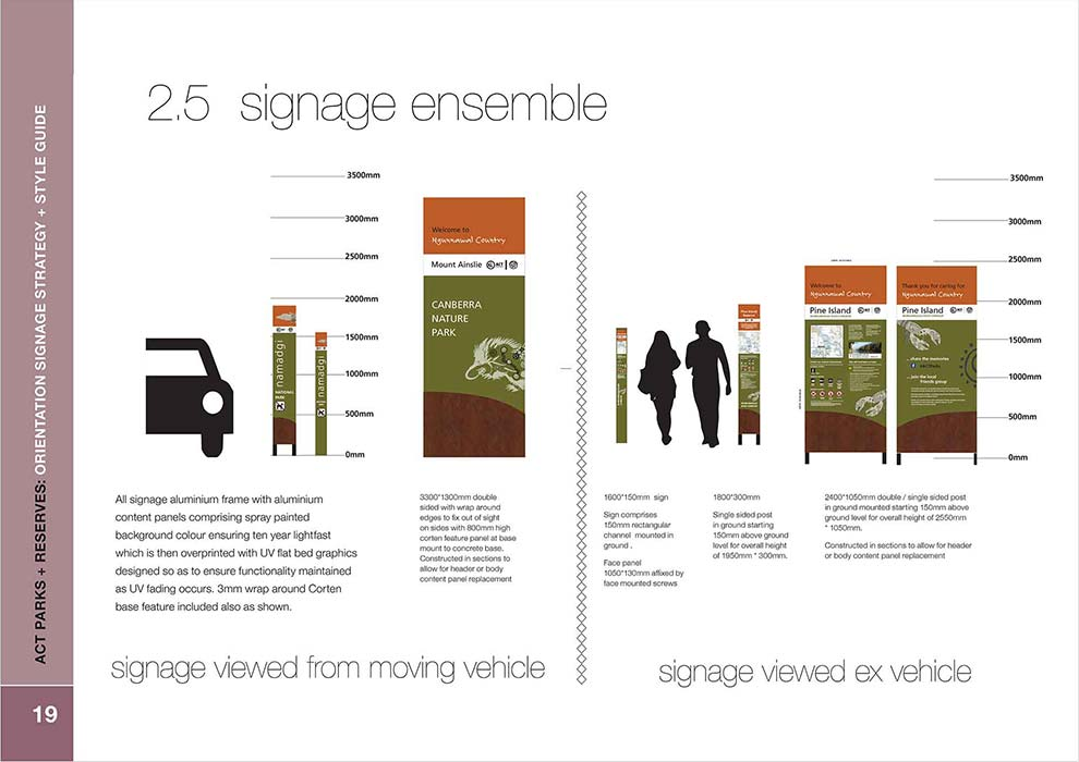 interpretive planning and design in action for the ACT Parks signage